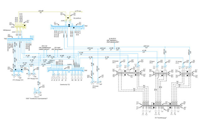 Схема выдачи мощности ТЭС для нужд ООО «Тольяттикаучук»