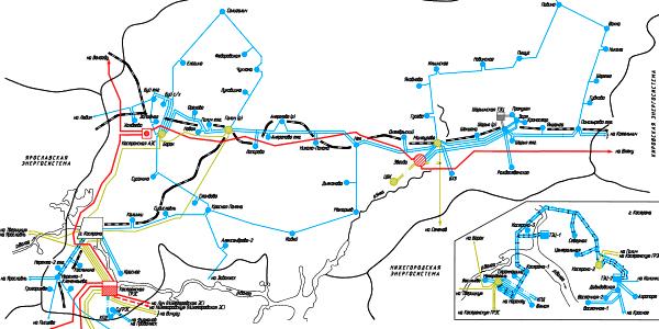 Схема и программа развития электроэнергетики Костромской области на 2014–2018 годы