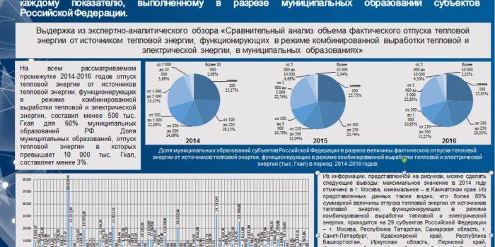Экспертиза значений индикаторов, характеризующих эффективность теплоснабжения в муниципальных образованиях РФ, для целей мониторинга состояния энергосбережения и повышения энергетической эффективности